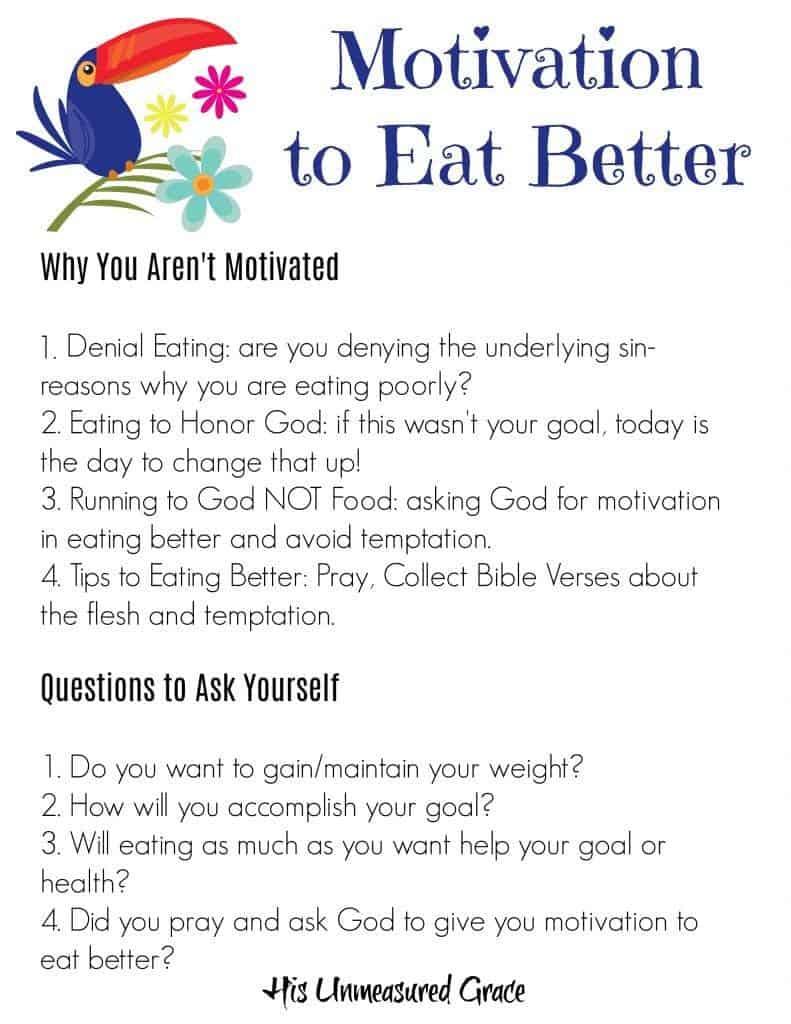 Motivation to Eat Better